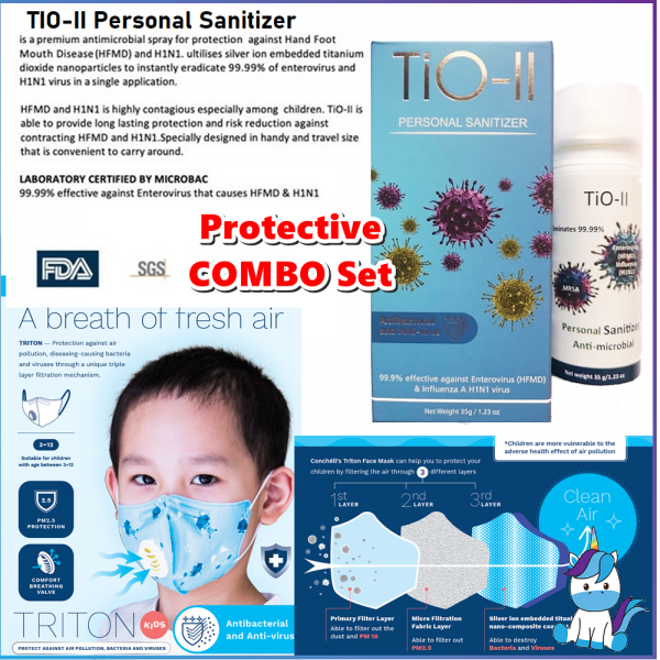 Conchell TRITON  Antibacteria Antivirus Reusable Kidmask Face Mask N95  + TIO-II  Anti-Virus Spray 35g