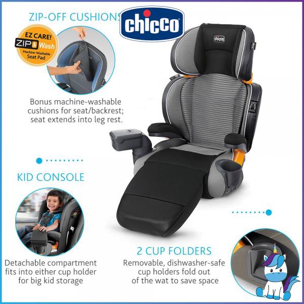 KidFit Zip Air Plus 2-in-1 Belt-Positioning Booster Car Seat (18kg – 50kg)