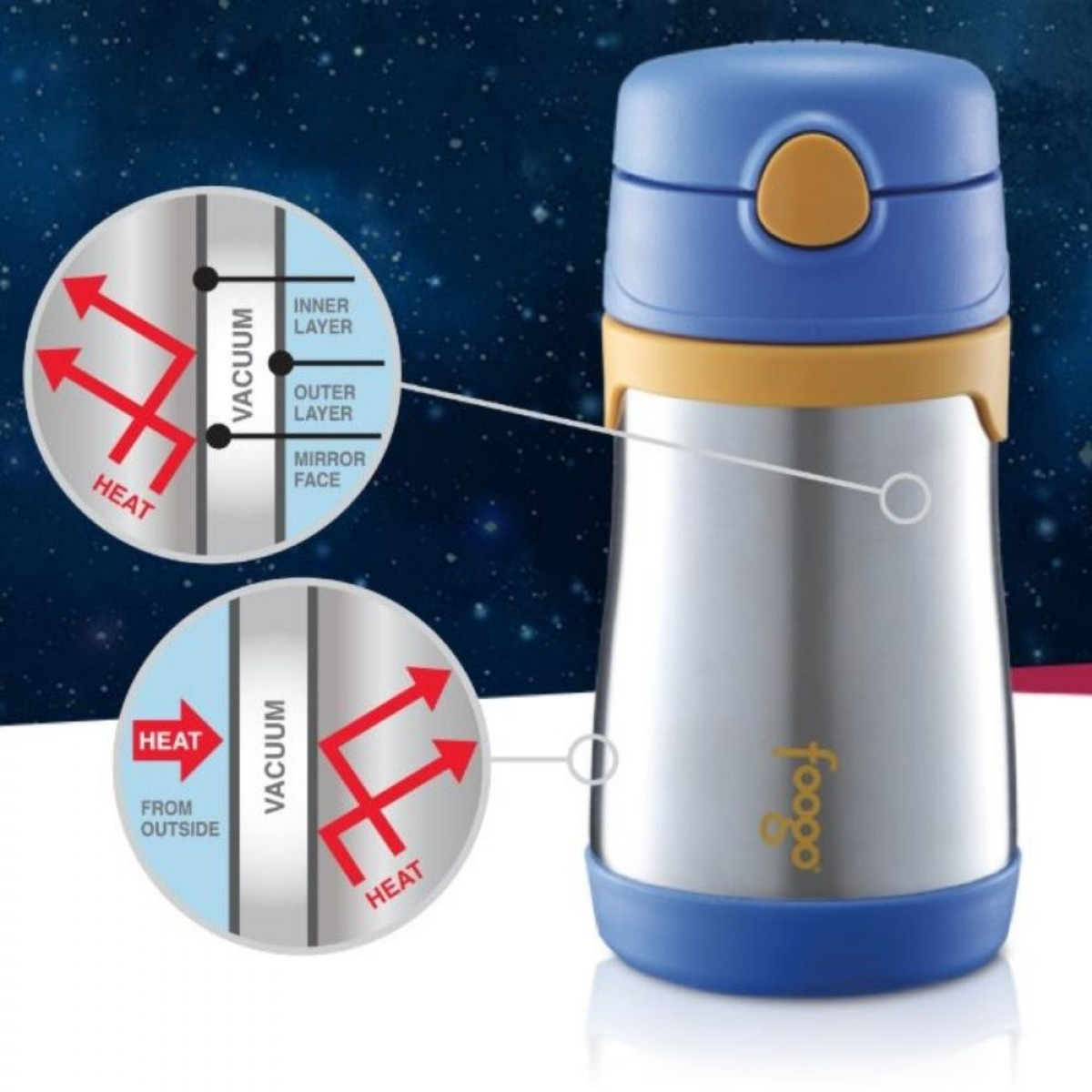 Thermos JBJ-302 Stylish Food Jar 300ml + BS535 Foogo Straw Bottle 290ml (Pink/Blue) SET