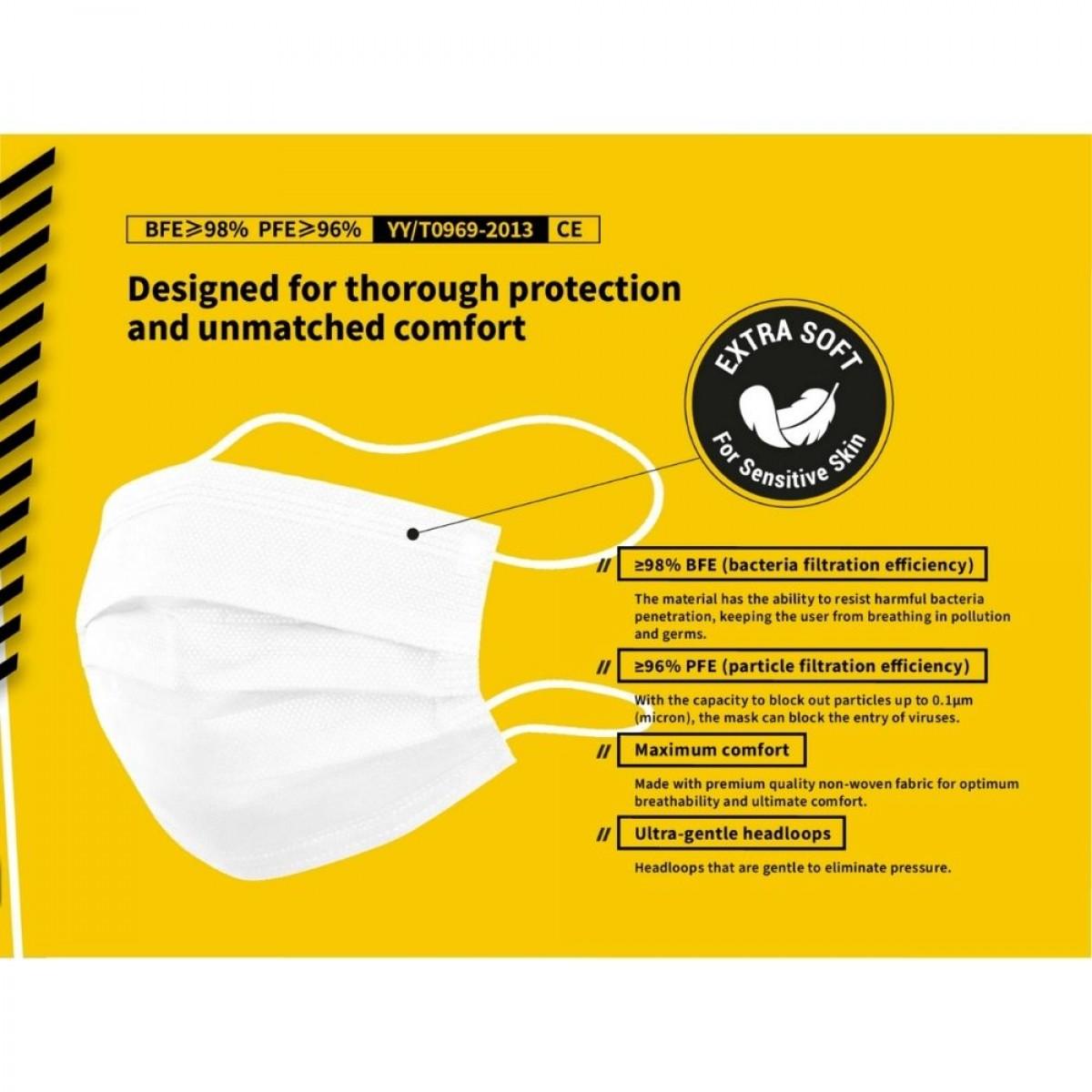 Neutrovis Hijab Premium Medical Face Mask for Sensitive Skin (Extra Soft) 50pcs