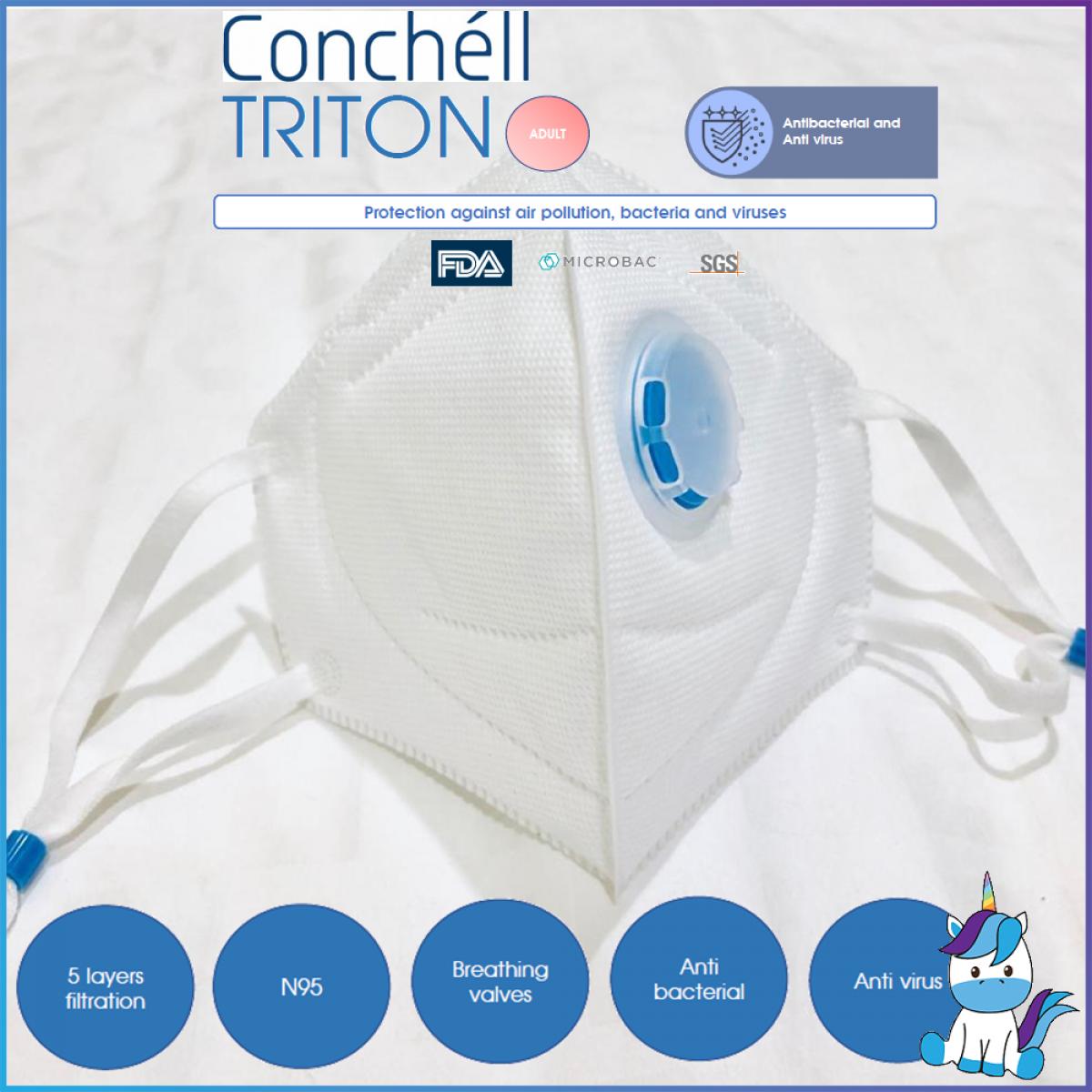 READY STOCK Conchell TRITON - Antibacteria Reusable Facemask Face Mask N95  PM2.5 Protection from Haze Jerebu