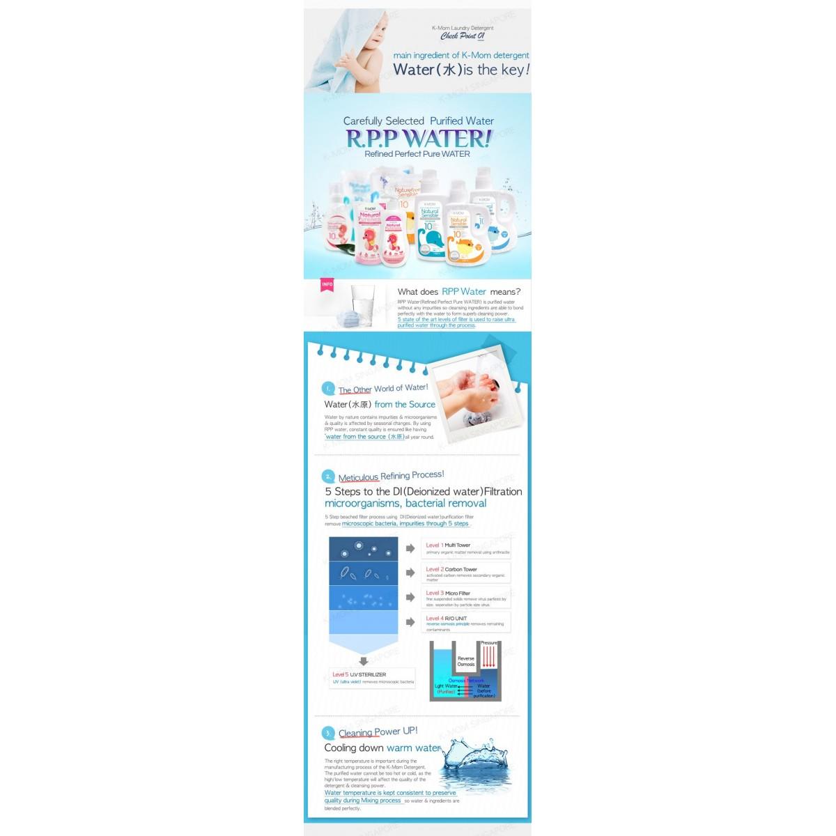 K-MOM USDA Organic Laundry & Floor Detergent Pack Travel Packs - 100ml